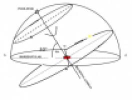 Schermafbeelding_2011-02-02_om_11.30.40.png