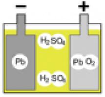 Auto-batterij.PNG