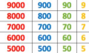 getalkaarten_10000.png