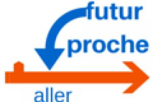 futur_proche(1).png