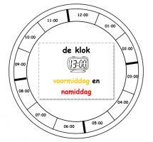 Klok met aanduiding van de uren in de voor- en namiddag
