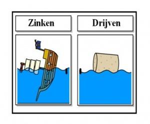 Onwijs Drijven en zinken : Werkblad bij de experimenteerbak MV-91