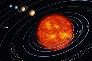 planeten die rond de zon draaien