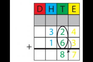 Oefening cijferend optellen (stukje van stappenplan)