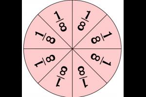 breukencirkel met stukjes van één achtste