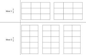 rechthoeken waarop een samengestelde breuk aangeduid met worden