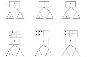 Splitsing getallen met getalbeeld