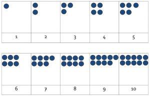 Getalbeelden en cijfers t.e.m. 10
