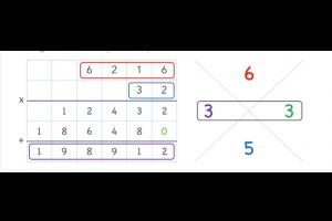 voorbeeld van negenproef bij cijferend vermenigvuldigen