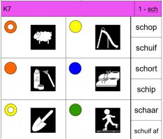 Deel van Logicokaart : woorden met sch, voorgesteld met picto's
