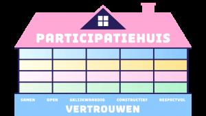 illustratie van het participatiehuis