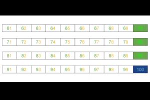 deel van getallen, van 61 tot 100