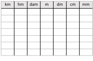 herleidingstabel met lengtematen