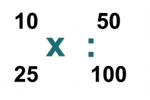 x en : 10 25 50 100