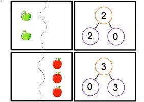 Splitsing van het getal 2 en 3