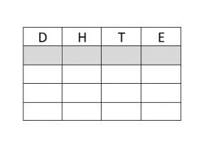 blanco cijferoefening: DHTE