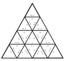 rekenpiramide