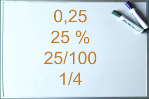 whiteboard met: 0.25 25% 25/100 1/4