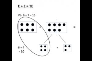 voorbeeldoef E+E=TE, 6+7 met getalbeelden