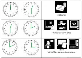 klokjes en pictogrammen met dagactiviteinten (deel van dagschema)