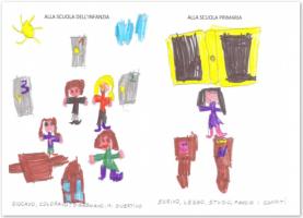 Kindertekening van een klas met kinderen
