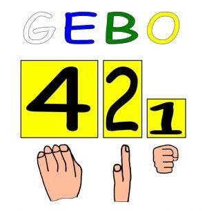 letters GEBO, drie handgebaren en drie basisgetalbeelden (4/2/1)