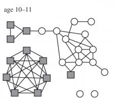symbolen voor verbinding