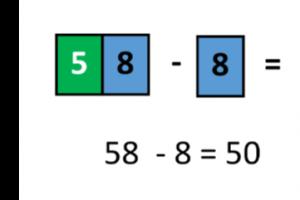 58-8=50 : getalkaartoefening