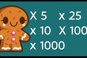 peperkoeken mannetje naast x5 x10 x100