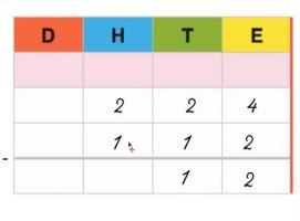 cijferoefening : 224-112