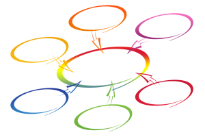 Kleine cirkels met pijlen die naar een grote cirkel wijzen