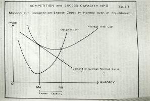 grafieken