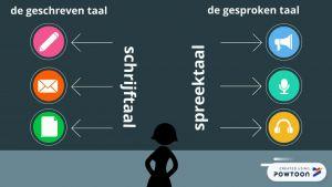 Verschil tussen schrijftaal en spreektaal