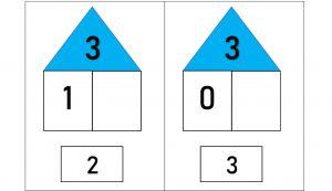 Deel van het kwartet met enkele splitsingen van 3