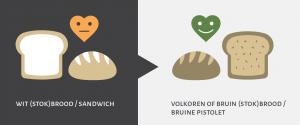 bruin en wit brood