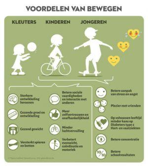 Voordelen van bewegen