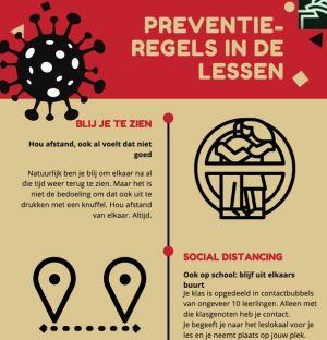 fragment van de infographic over de heropstart van de school