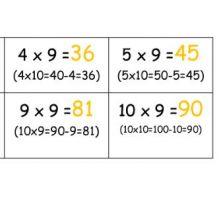 4x9 (4x10= 40 -6 = 36)