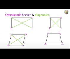 diagonalen in vierhoeken- Screenshot video