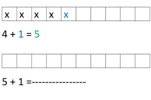 4+1 = 5 met getalbeeld