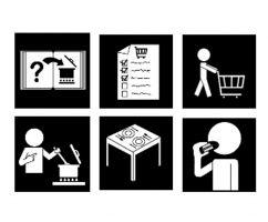 picto's van winkelen, koken, eten, ...