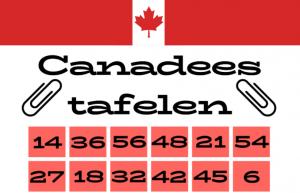 Vlag van Canada met getallen onder