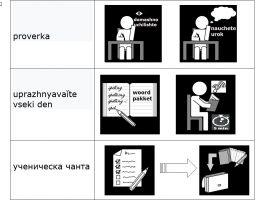 Deel uit de wegwijzer in het Bulgaars - tekst en pictogrammen