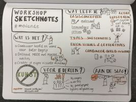 Example of a sketchnote, about the workshop