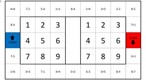 Voorbeeld van het dobbelsteenspel