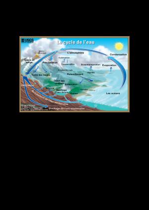 Voorbeeld uit: Projet didactique et Fiche de travail-Le cycle de l'eau.docx