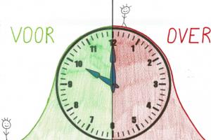 analoge klok met een mannetje voor en eentje over het uur