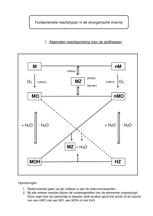 Voorbeeld uit: Fundamentele Reactietypen in de Anorganische Chemie.pdf