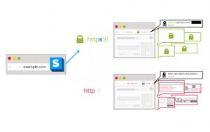 Een scherm waarbij de S toegevoegd wordt aan de http://