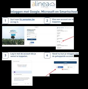 Voorbeeld uit: Startgids_Alinea_Cloud_01_Inloggen-met-....pdf